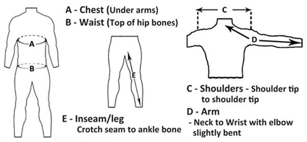 Sizing diagram